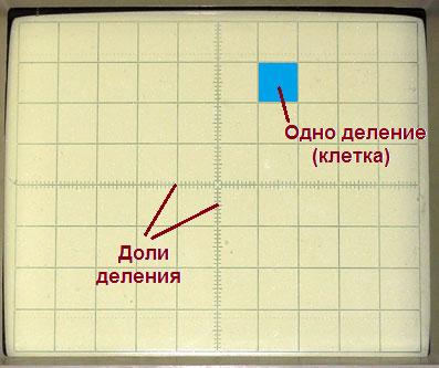 экран осциллографа сетка экрана