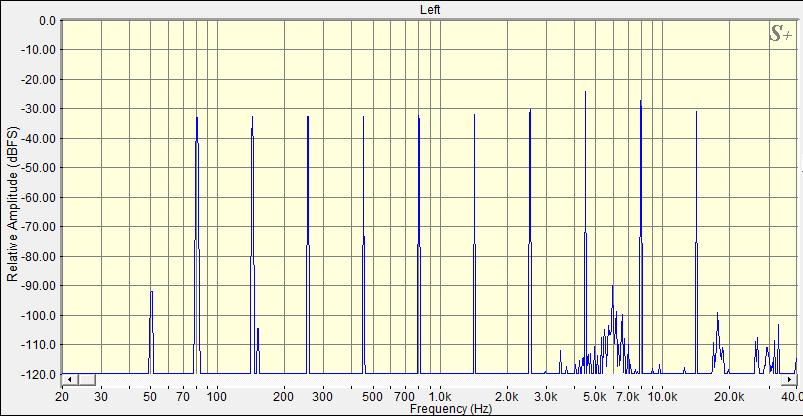 Сигнал из десяти частот после прохождения через реальный транзисторный усилитель