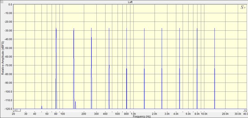 Входной сигнал из десяти частот