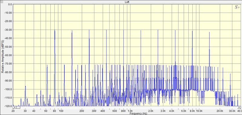 Сигнал из десяти частот после прохождения через реальный ламповый усилитель