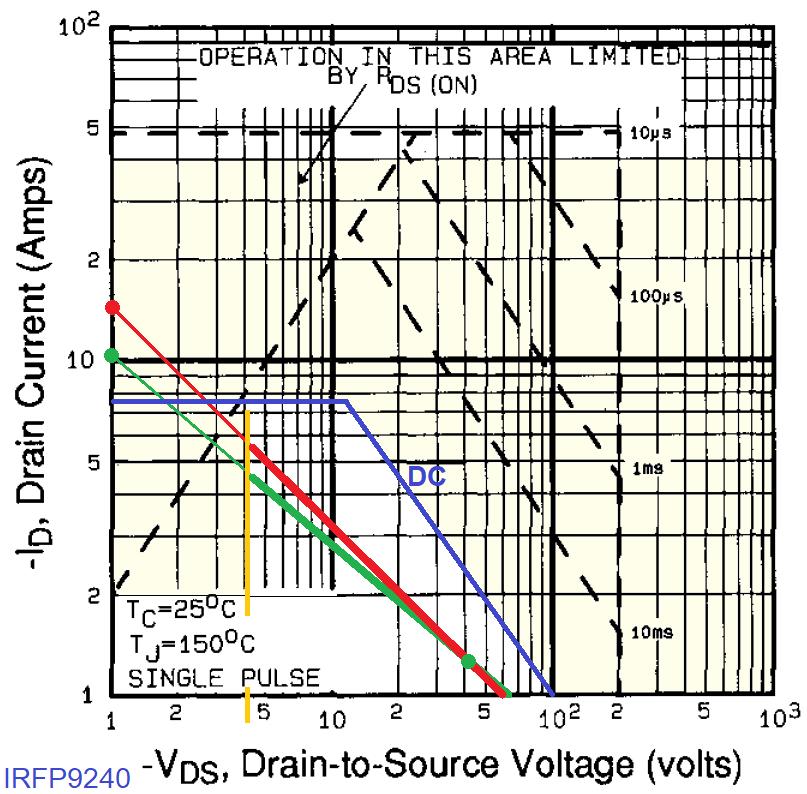 Хватит ли мощности транзисторов IRFP для усилителя с полевыми транзисторами на выходе?