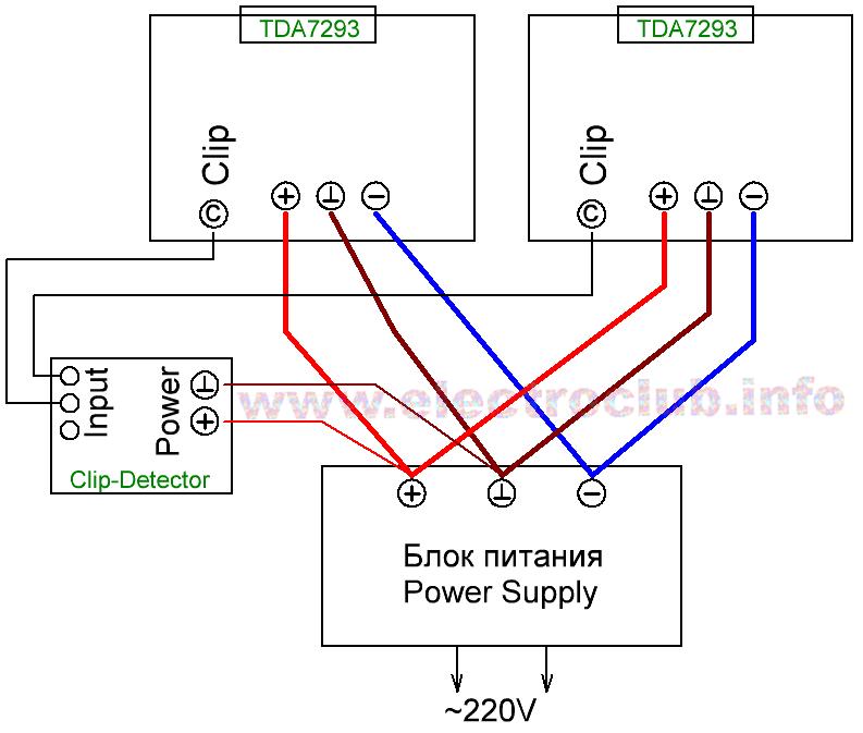 Подключение клип-детектора