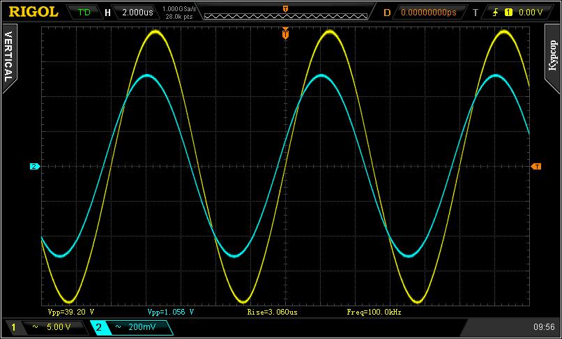 Воспроизведение синусоиды амплитудой 20 вольт и частотой 100 кГц без искажений