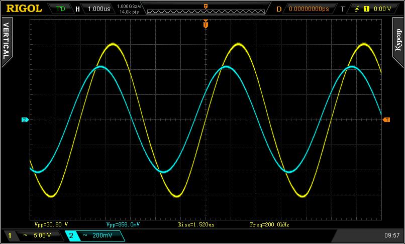 Воспроизведение синусоиды амплитудой 15 вольт и частотой 200 кГц с небольшими искажениями