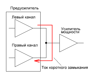 Объединение каналов напрямую