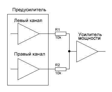 Правильное объединение каналов