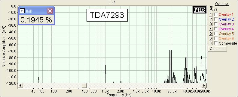 TDA7294 и LM3886 - сравнение