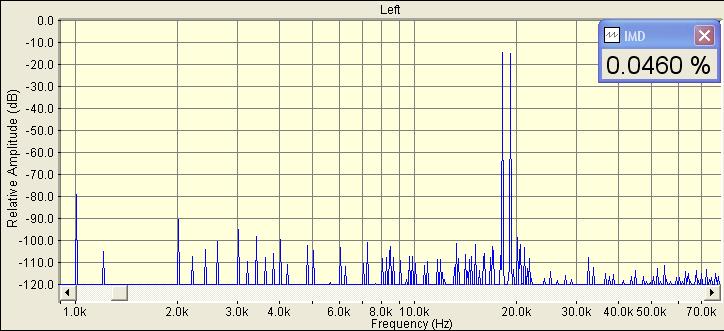 микросхемы LM3886 при